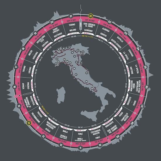 Giro d'Italia 2015 al via dalla Liguria il 9 Maggio: ecco il percorso nelle 21 tappe