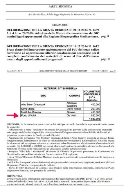 Voltri – Dove finiranno le 820mila tonnellate di smarino del Terzo Valico?