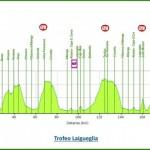 Trofeo Laigueglia, domenica 14 febbraio la 53esima edizione. Saranno 128 i ciclisti al via