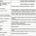 Savona, dal 20 marzo prenderà il via lo sdoppiamento del Polo di Guardia Medica