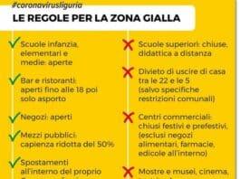 zona gialla Liguria
